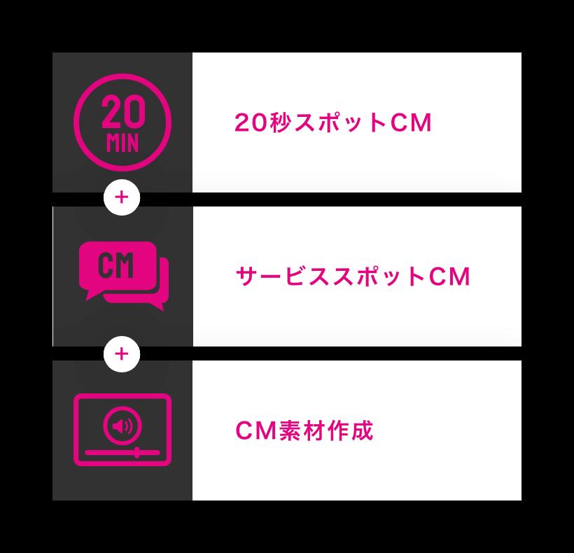 20秒スポットCM+サービススポットCM+CM素材作成