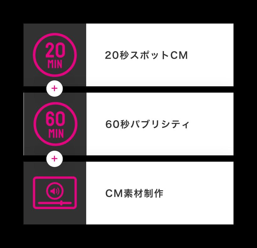 20秒スポット+60秒パブリシティ+CM素材作成(1タイプ)